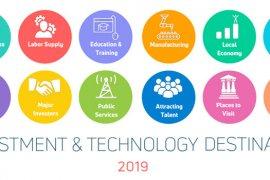 Пловдив Инвестиционна Дестинация 2019